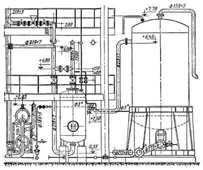 Монтажный чертеж (разрез).  1. Что такое монтажно-технологическая схема трубопровода и что в ней содержится?