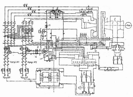 Принципиальная схема. блока мощностью 300 МВт.  Каждый трубопровод может состоять из труб, отводов, компенсаторов...